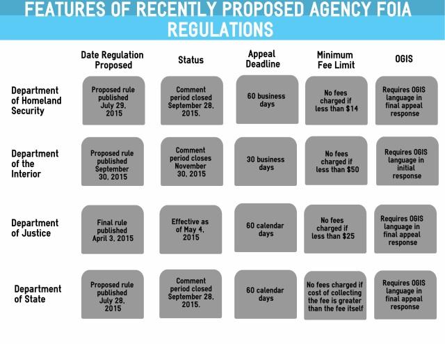NewRegulations (1)