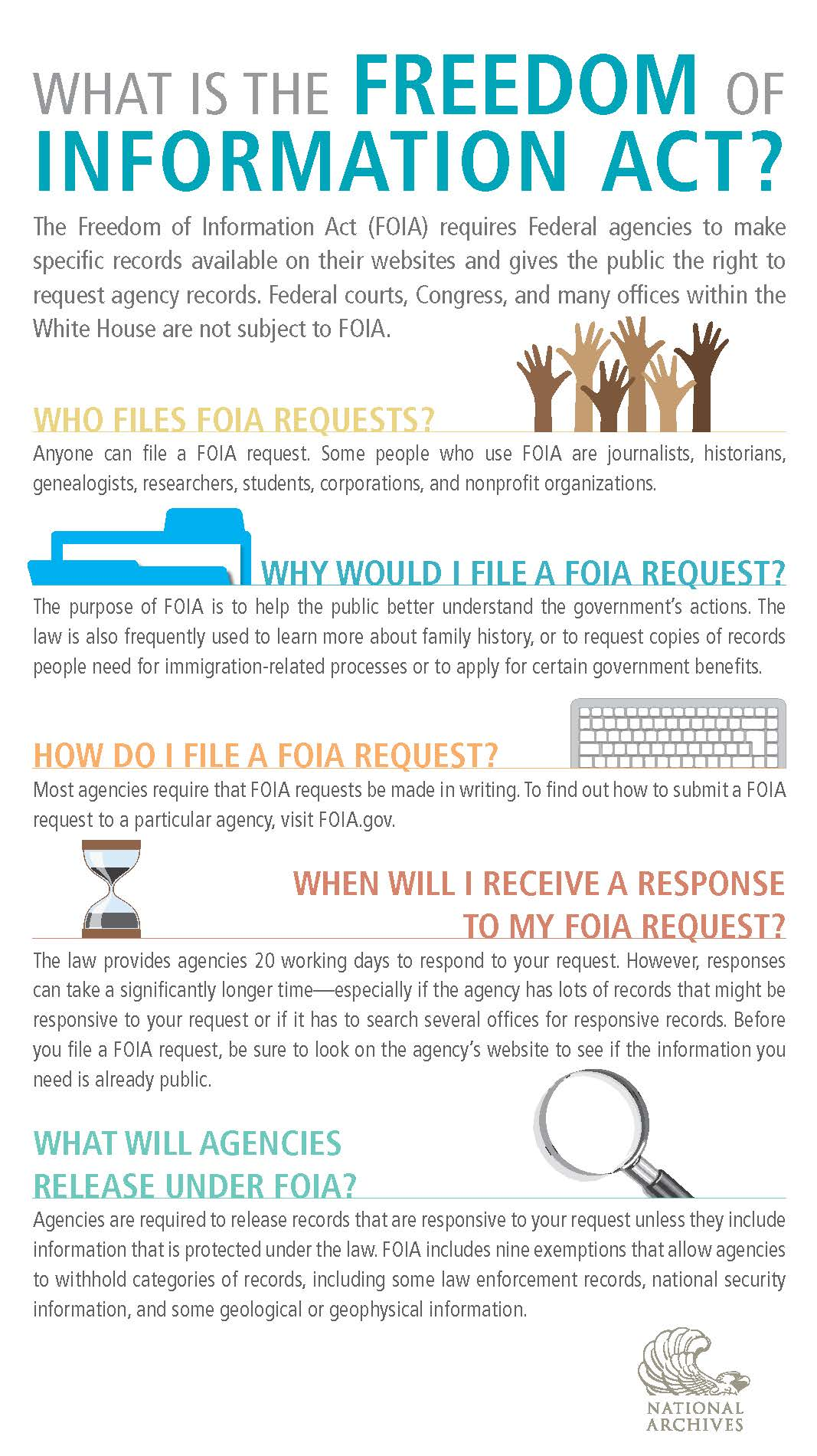 What is the difference between these FOIA requests?